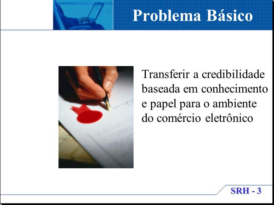 Problema Básico Transferir a credibilidade baseada em conhecimento e papel para o ambiente do comércio eletrônico.