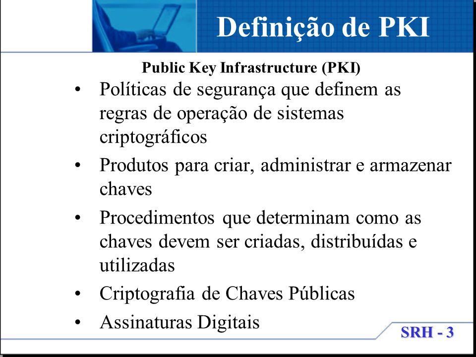 Definição de PKI Public Key Infrastructure (PKI) Políticas de segurança que definem as regras de operação de sistemas criptográficos.