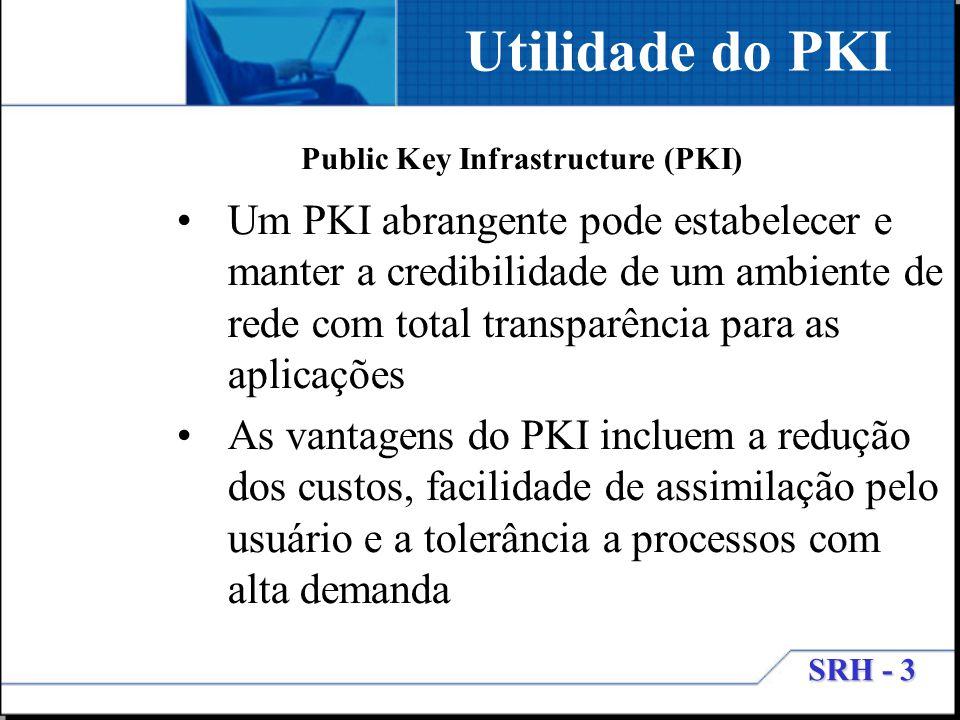 Utilidade do PKI Public Key Infrastructure (PKI)