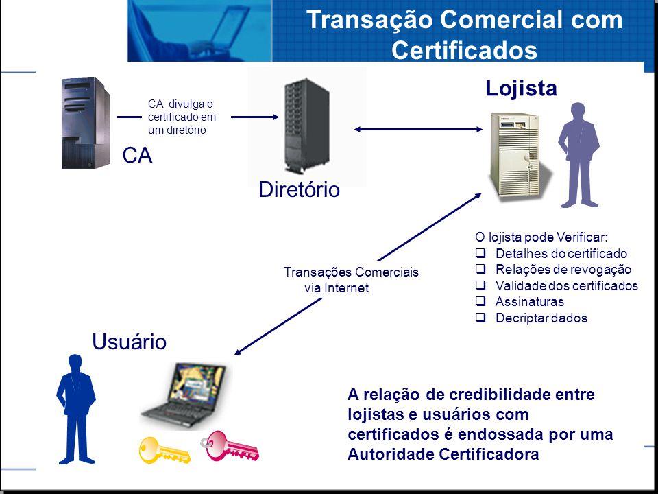 Transação Comercial com Certificados