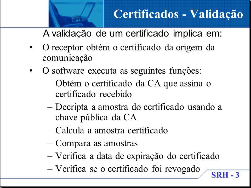 Certificados - Validação