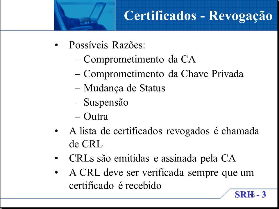 Certificados - Revogação