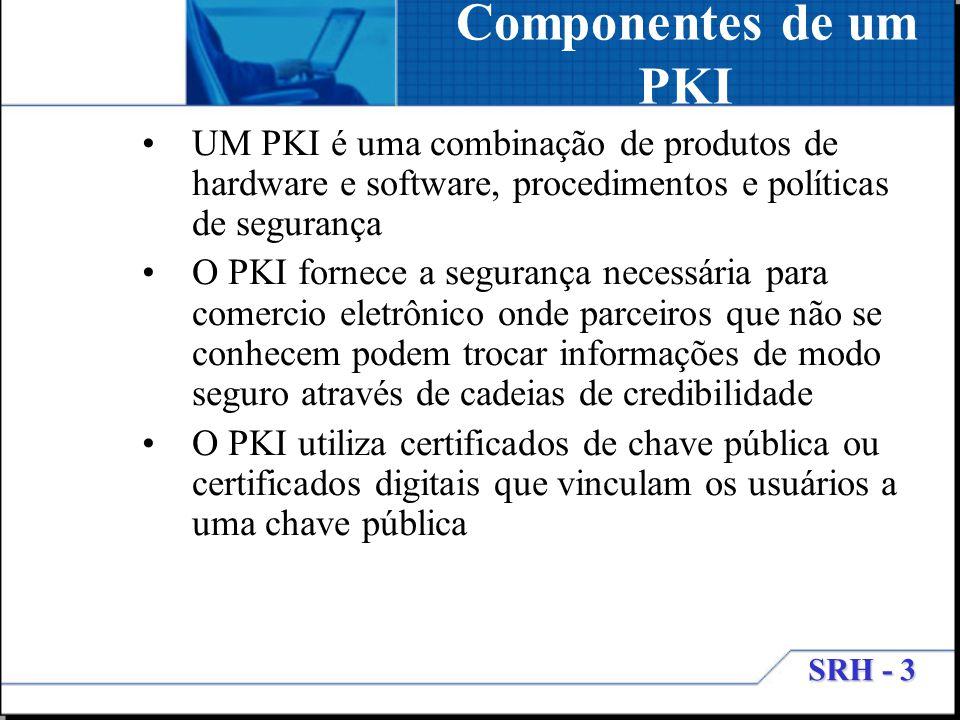 Componentes de um PKI UM PKI é uma combinação de produtos de hardware e software, procedimentos e políticas de segurança.