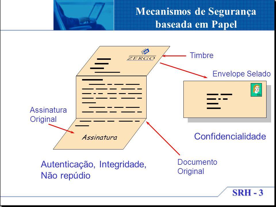 Mecanismos de Segurança baseada em Papel