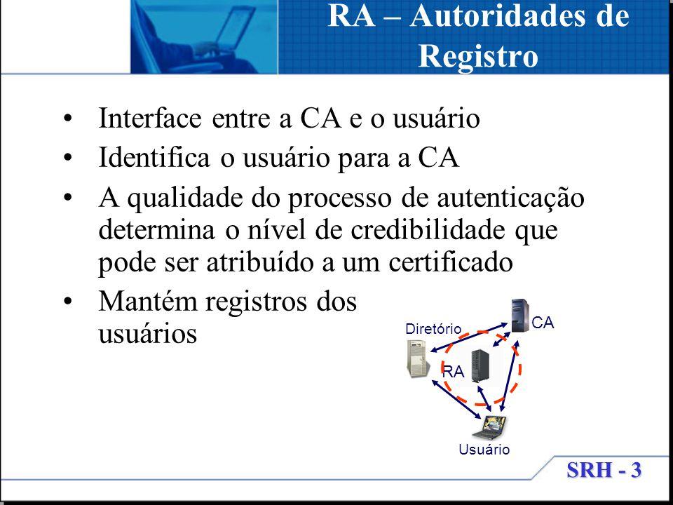 RA – Autoridades de Registro