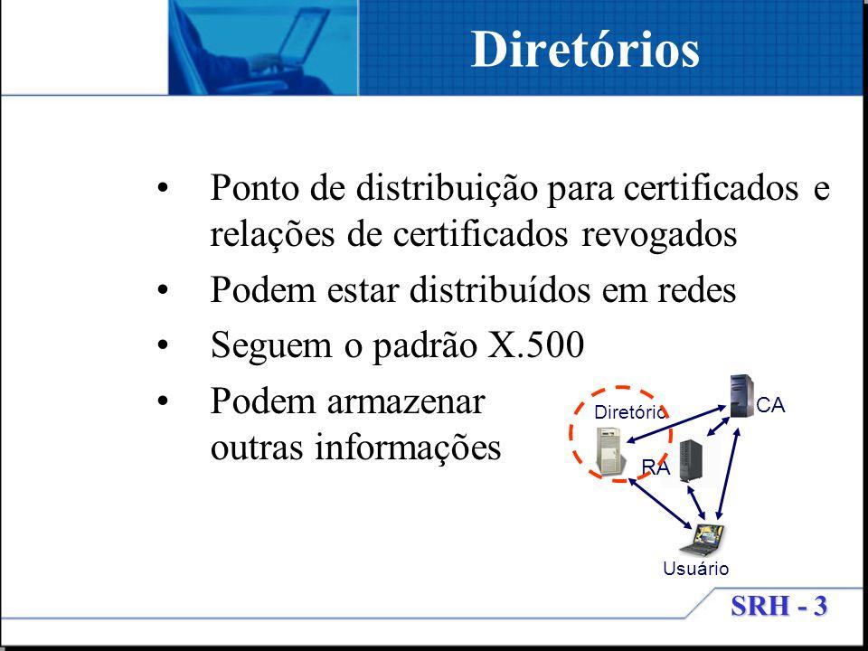Diretórios Ponto de distribuição para certificados e relações de certificados revogados. Podem estar distribuídos em redes.