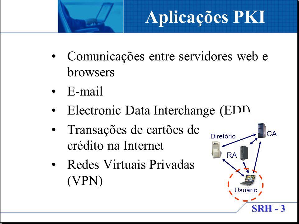Aplicações PKI Comunicações entre servidores web e browsers E-mail