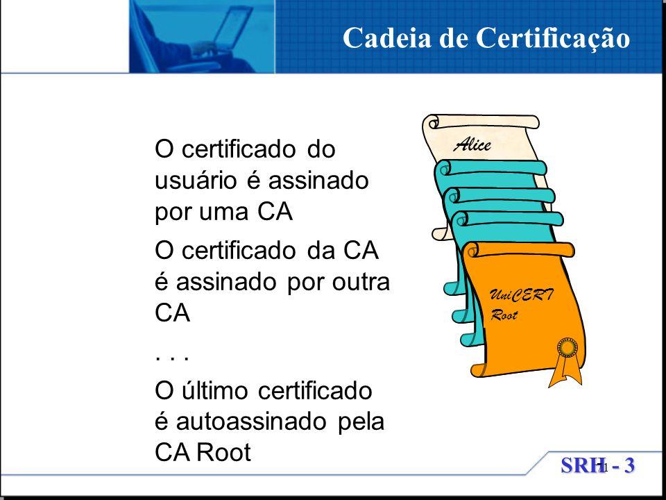 Cadeia de Certificação