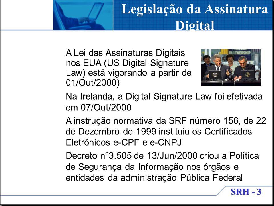 Legislação da Assinatura Digital