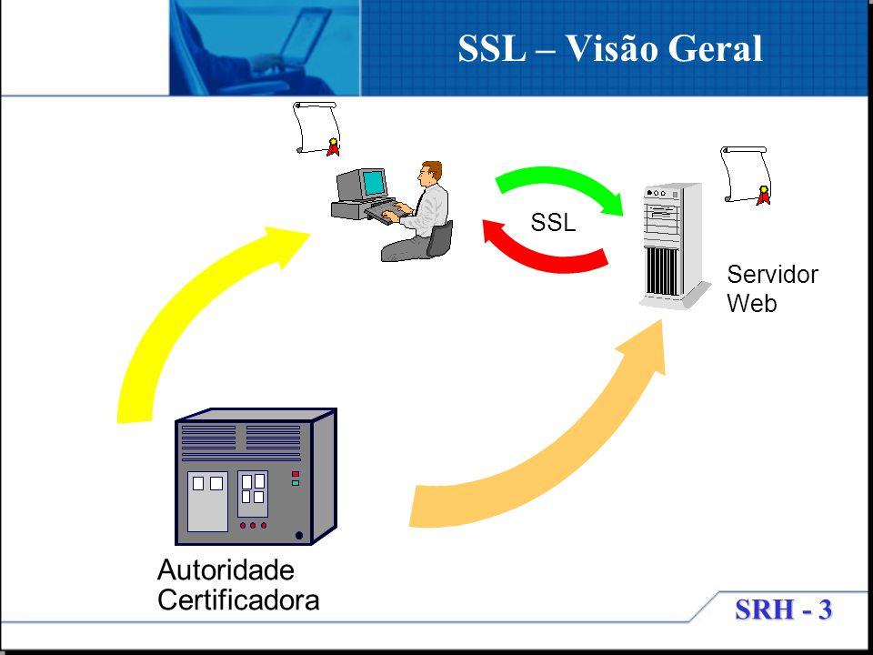 SSL – Visão Geral Autoridade Certificadora SSL Servidor Web