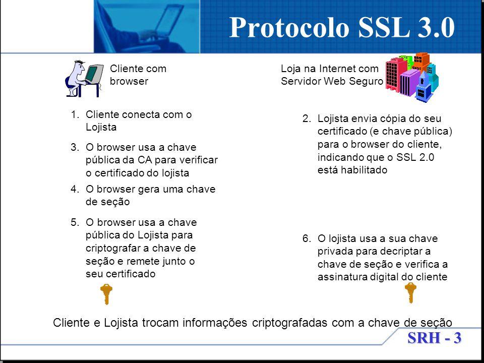 Protocolo SSL 3.0 1. Cliente conecta com o Lojista.