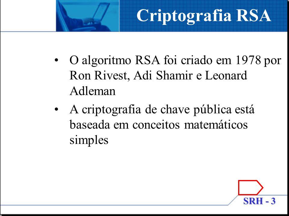 Criptografia RSA O algoritmo RSA foi criado em 1978 por Ron Rivest, Adi Shamir e Leonard Adleman.