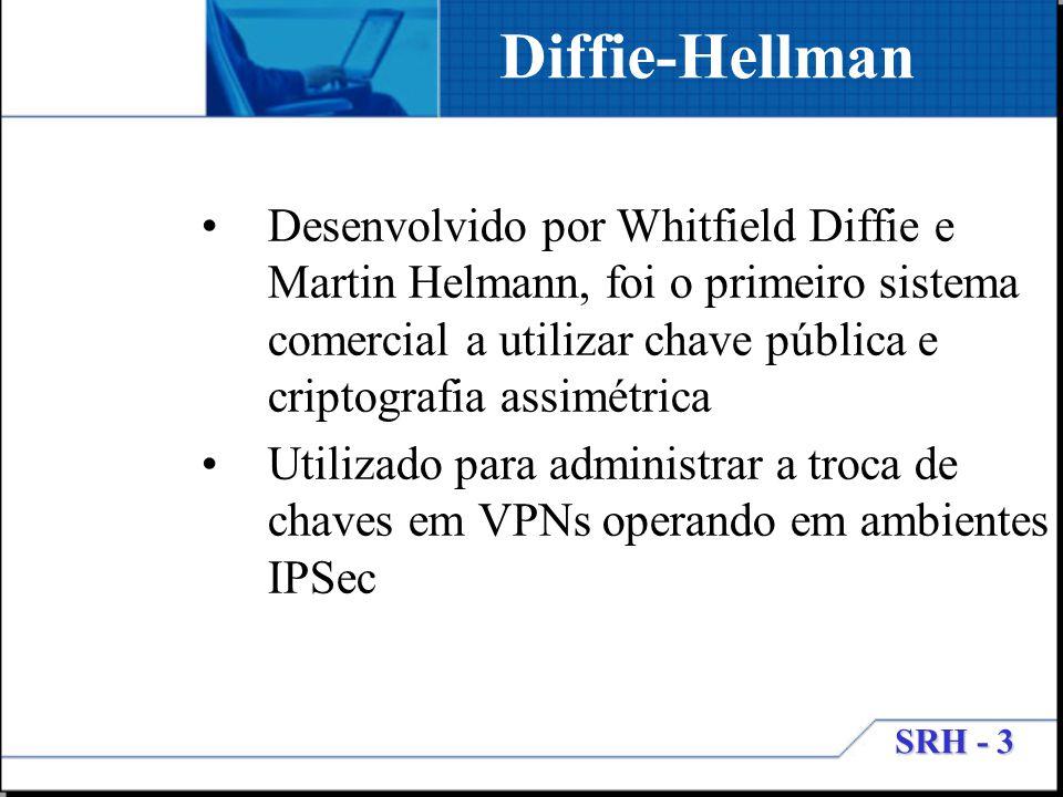 Diffie-Hellman