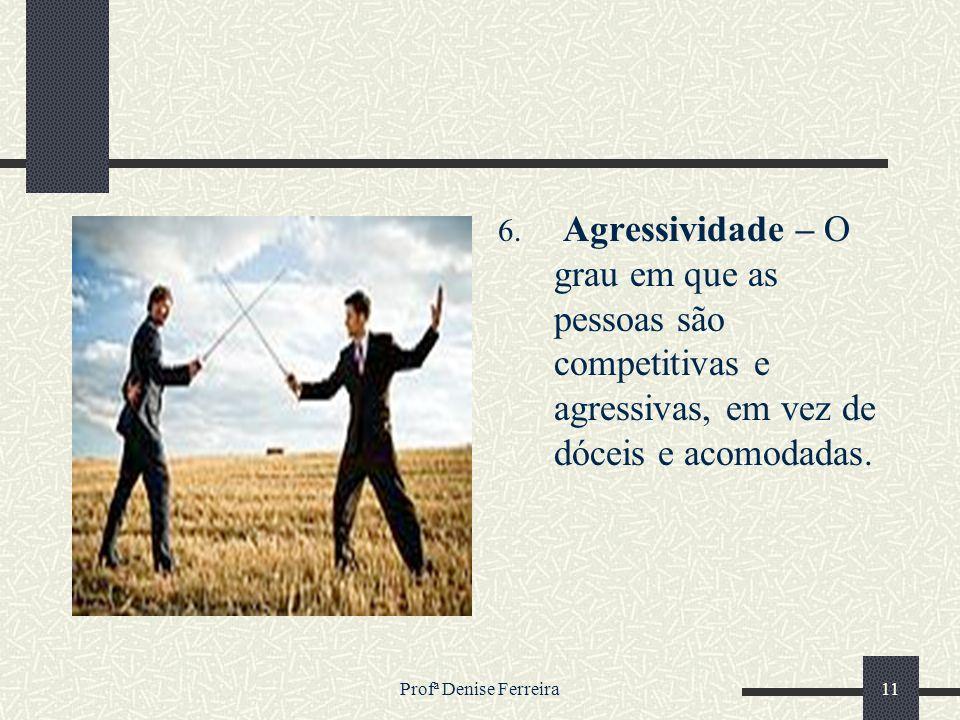 Agressividade – O grau em que as pessoas são competitivas e agressivas, em vez de dóceis e acomodadas.