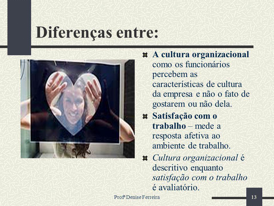 Diferenças entre: