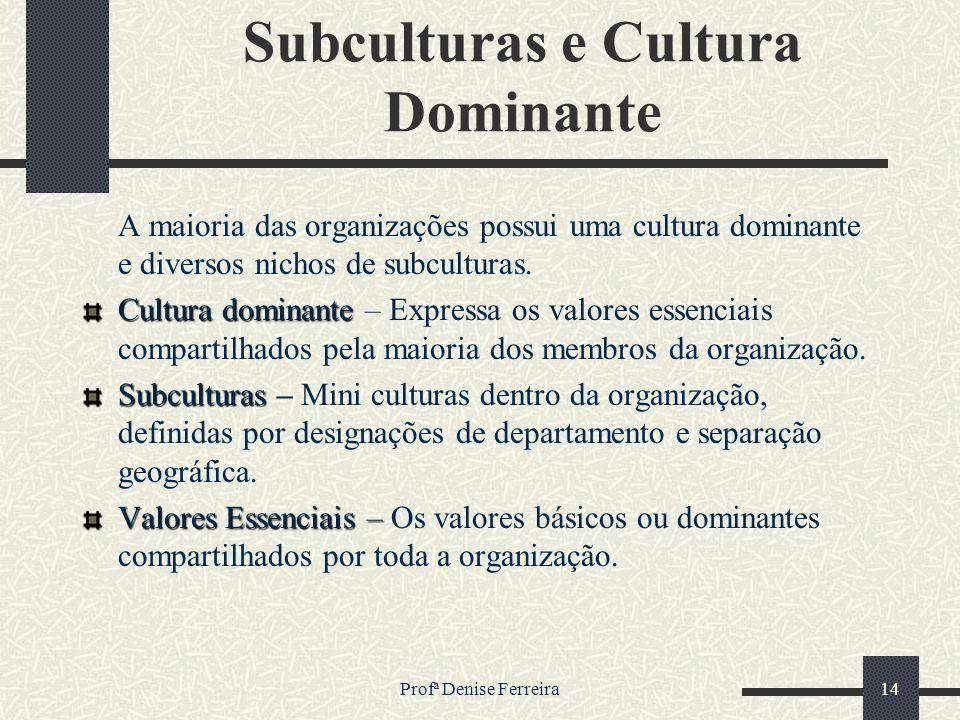 Subculturas e Cultura Dominante