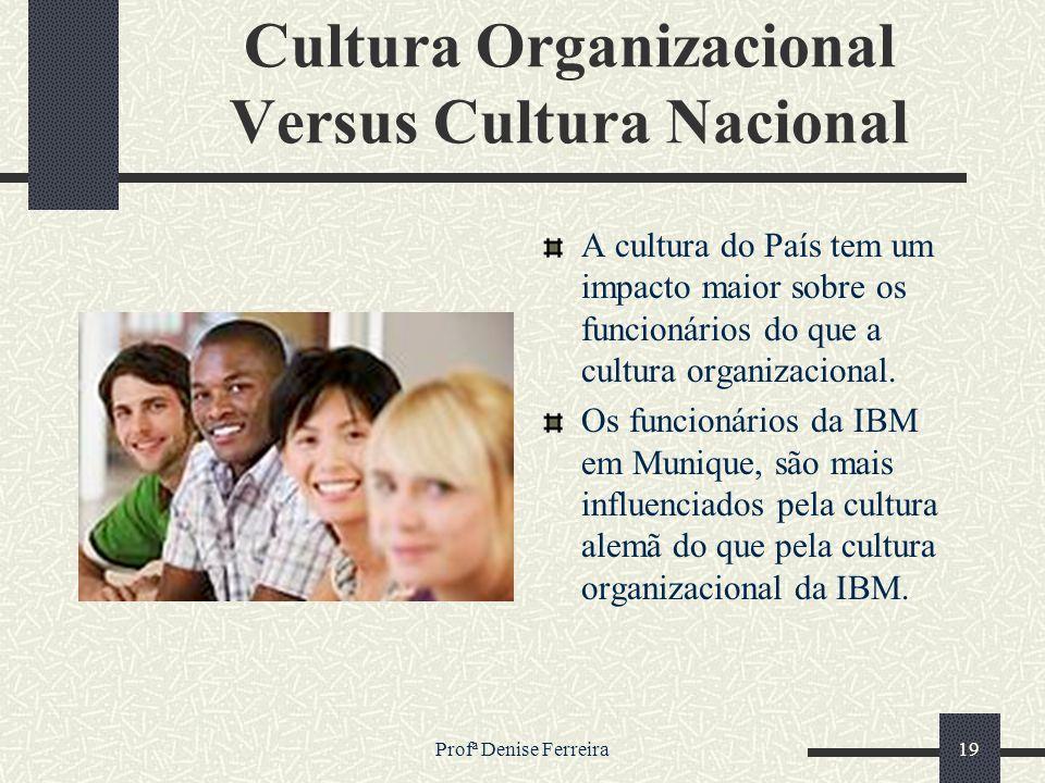 Cultura Organizacional Versus Cultura Nacional
