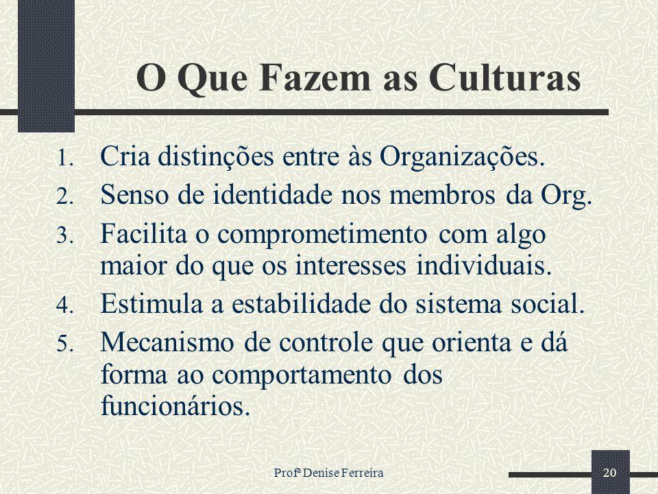 O Que Fazem as Culturas Cria distinções entre às Organizações.