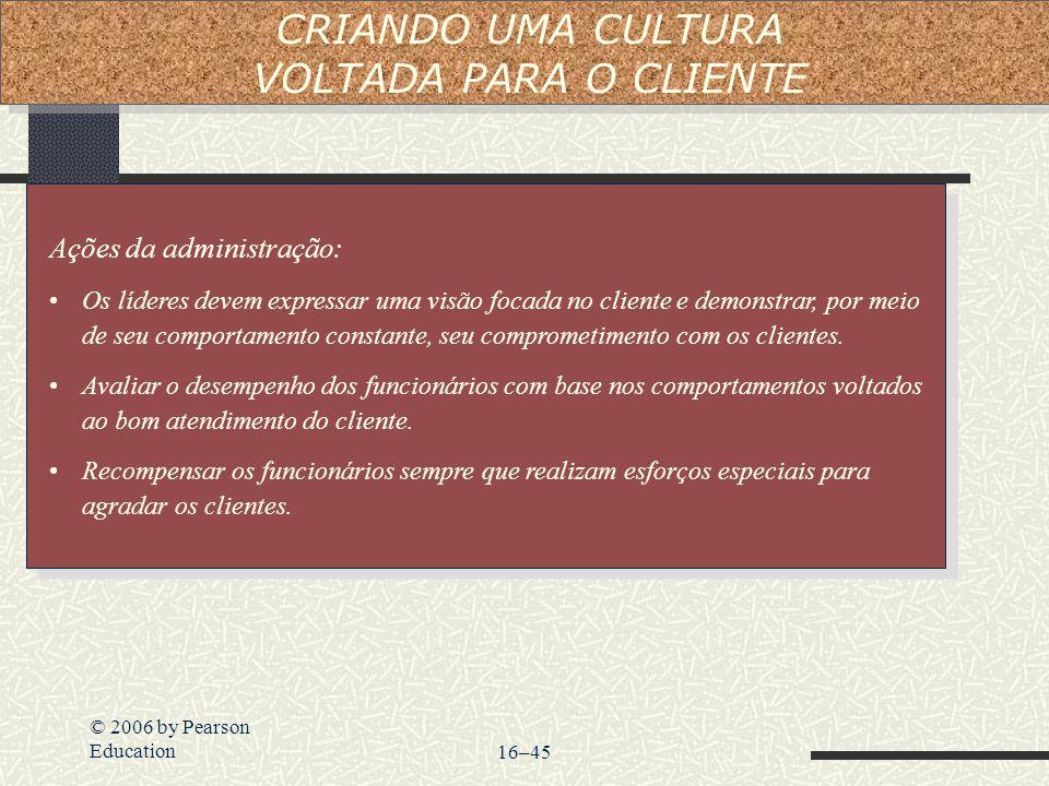 CRIANDO UMA CULTURA VOLTADA PARA O CLIENTE