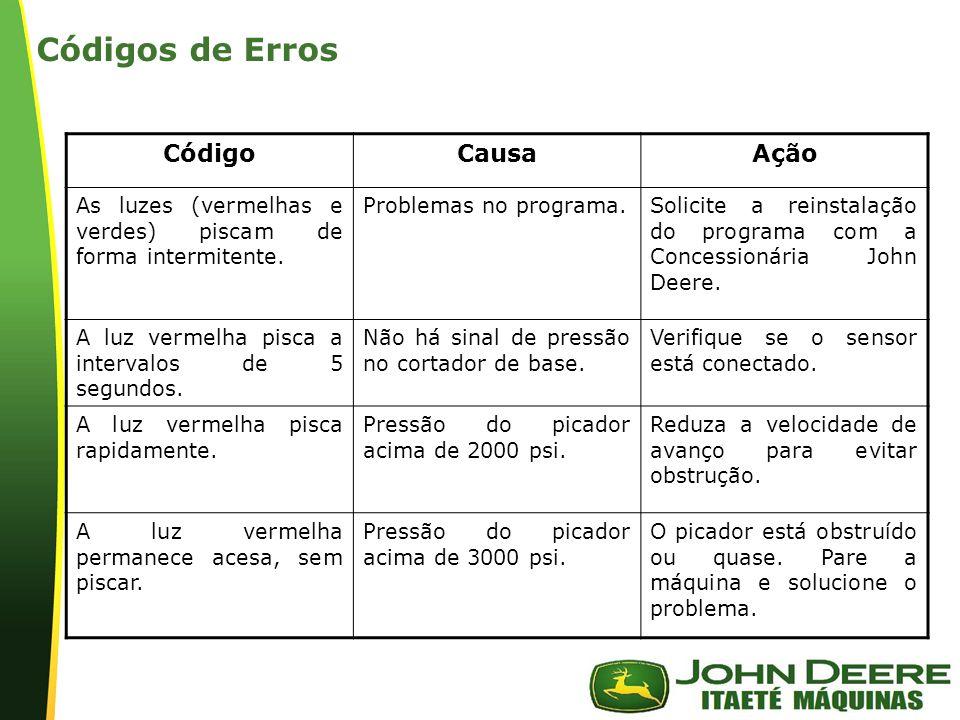 Códigos de Erros Código Causa Ação