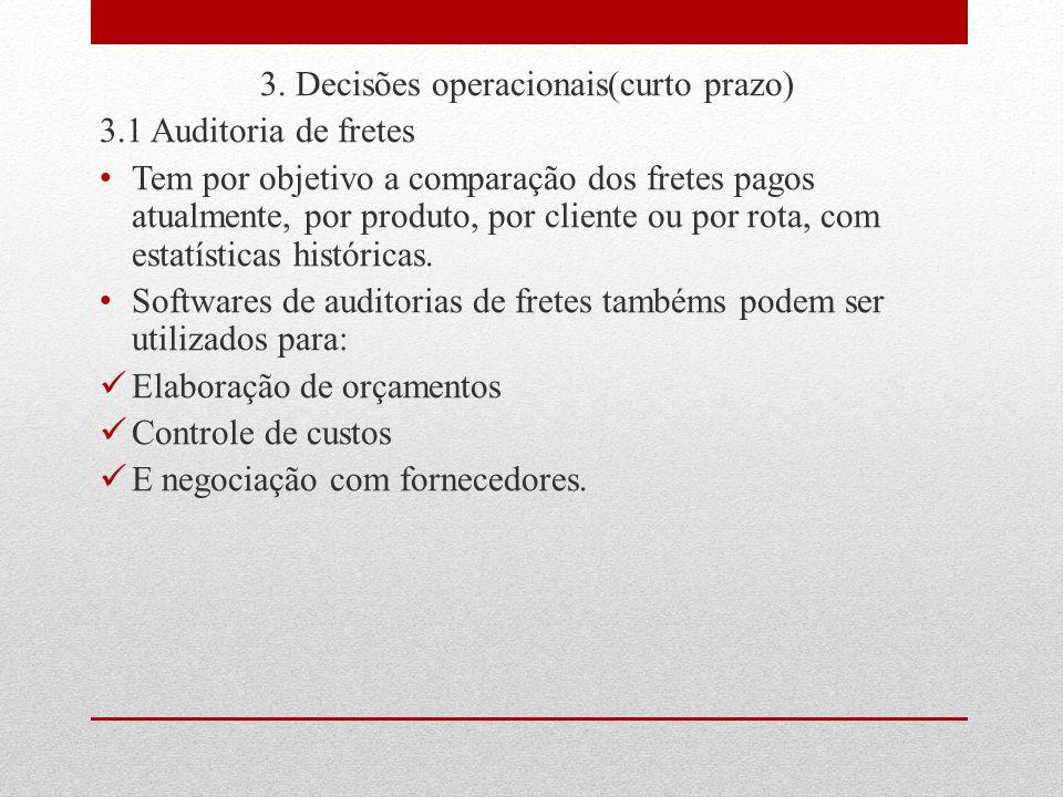 3. Decisões operacionais(curto prazo)
