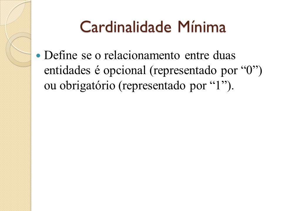 Cardinalidade Mínima Define se o relacionamento entre duas entidades é opcional (representado por 0 ) ou obrigatório (representado por 1 ).
