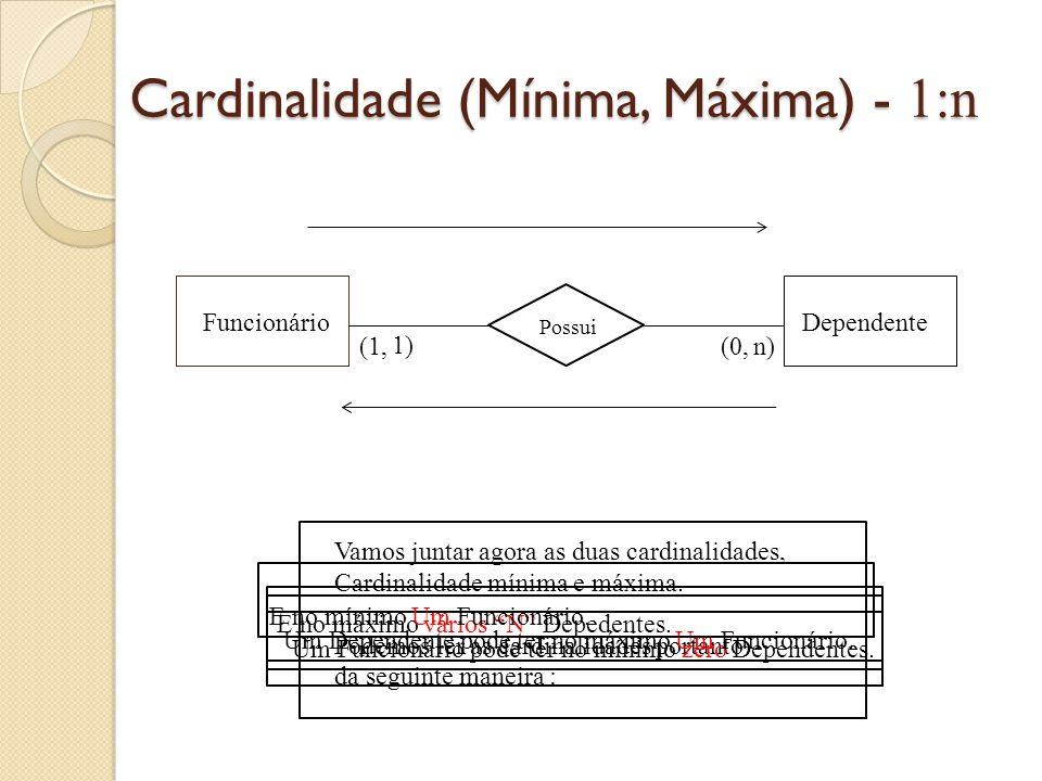 Cardinalidade (Mínima, Máxima) - 1:n