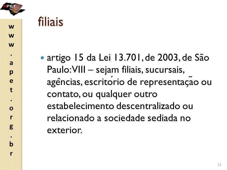 filiais