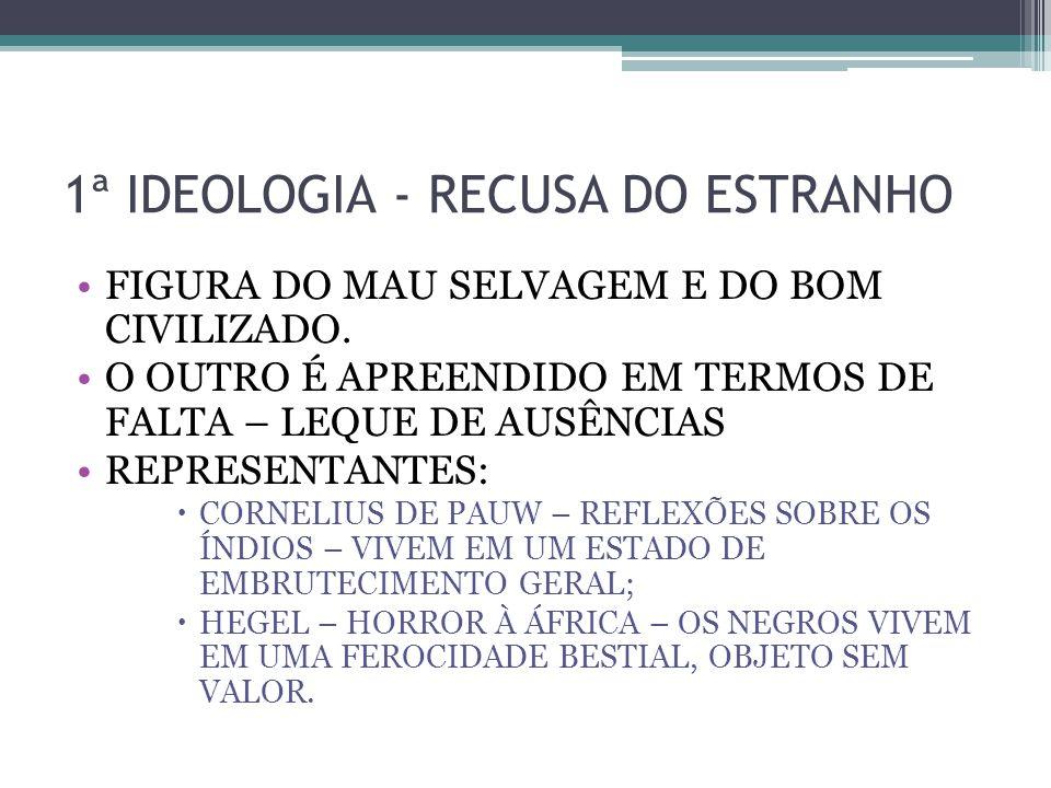 1ª IDEOLOGIA - RECUSA DO ESTRANHO