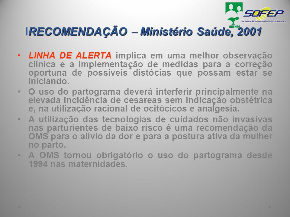 IRECOMENDAÇÃO  Ministério Saúde, 2001