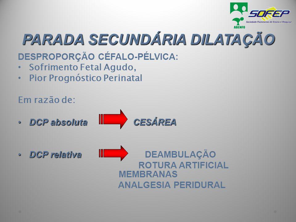 PARADA SECUNDÁRIA DILATAÇÃO