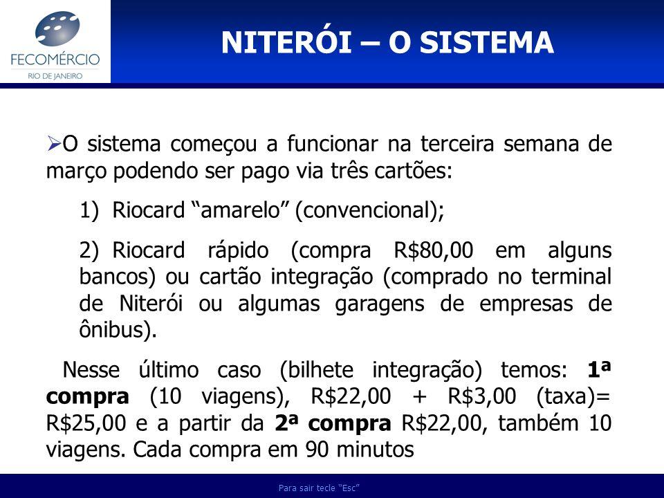 NITERÓI – O SISTEMA O sistema começou a funcionar na terceira semana de março podendo ser pago via três cartões: