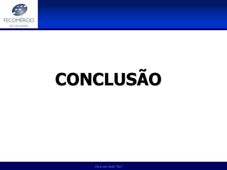 CONCLUSÃO Para sair tecle Esc