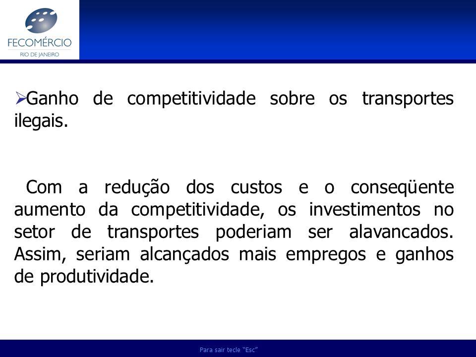 Ganho de competitividade sobre os transportes ilegais.
