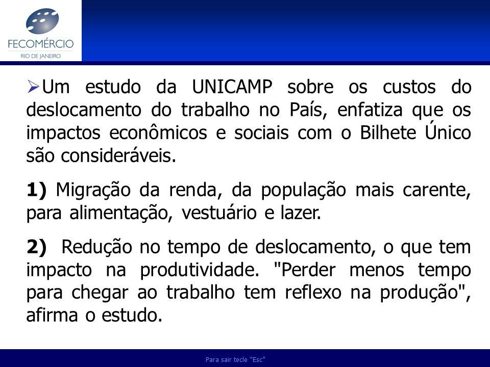 Um estudo da UNICAMP sobre os custos do deslocamento do trabalho no País, enfatiza que os impactos econômicos e sociais com o Bilhete Único são consideráveis.