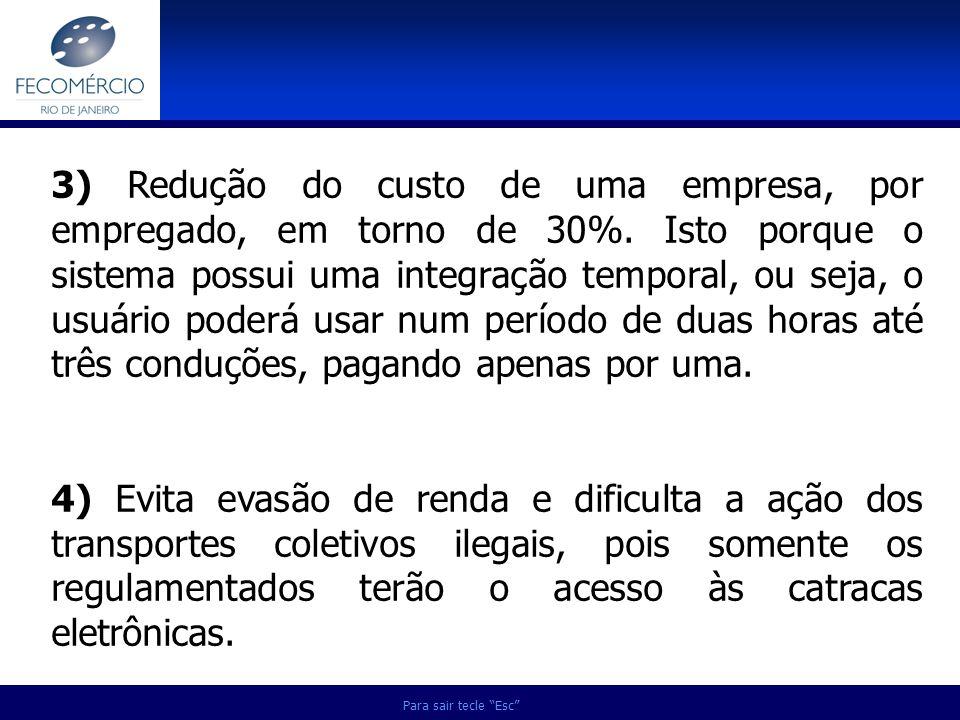 3) Redução do custo de uma empresa, por empregado, em torno de 30%