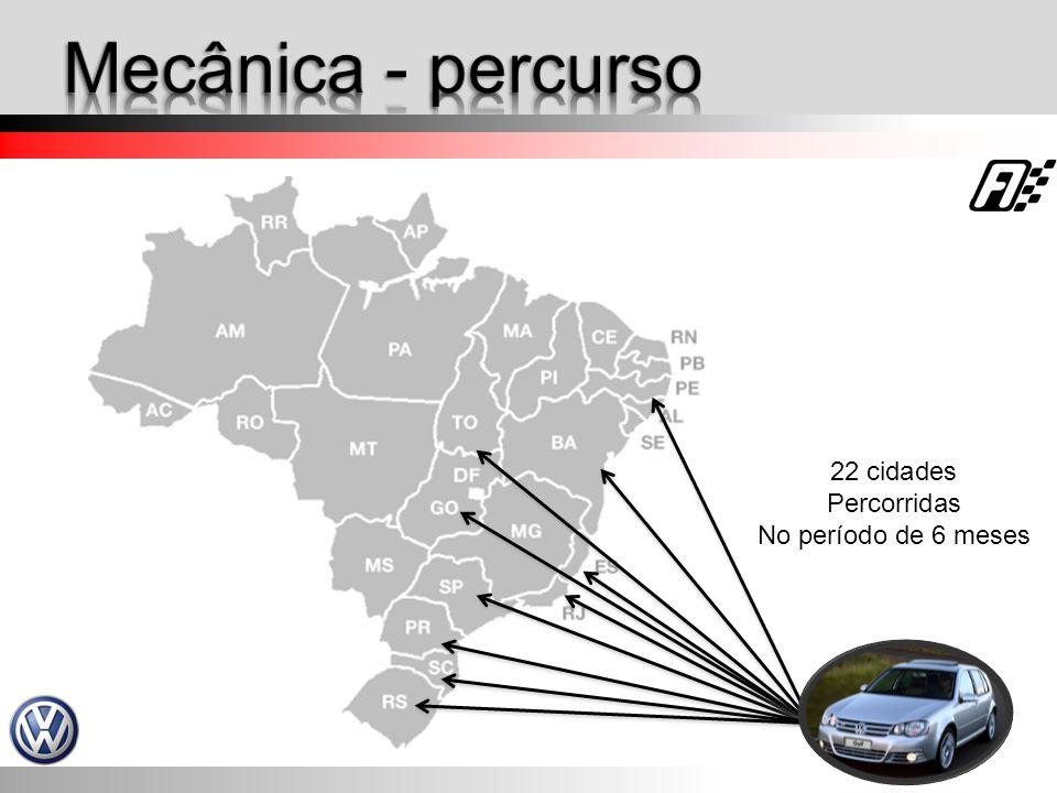 Mecânica - percurso 22 cidades Percorridas No período de 6 meses
