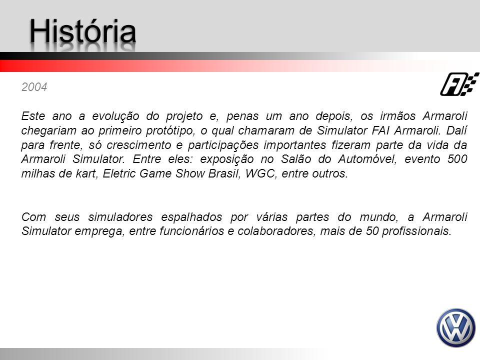 História 2004.