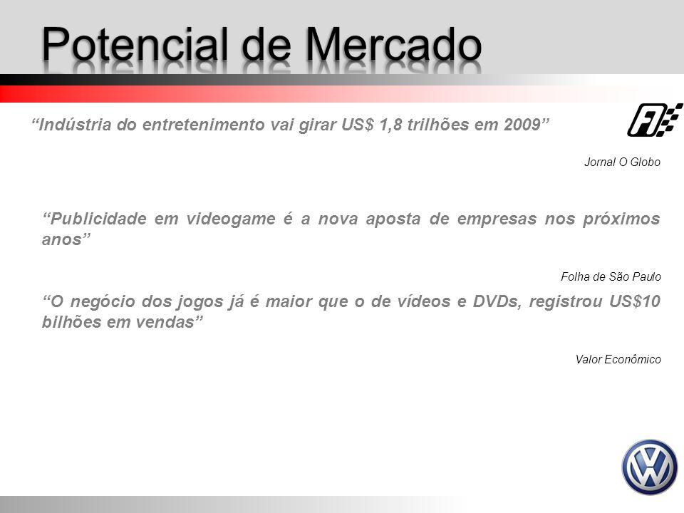 Potencial de Mercado Indústria do entretenimento vai girar US$ 1,8 trilhões em 2009 Jornal O Globo.