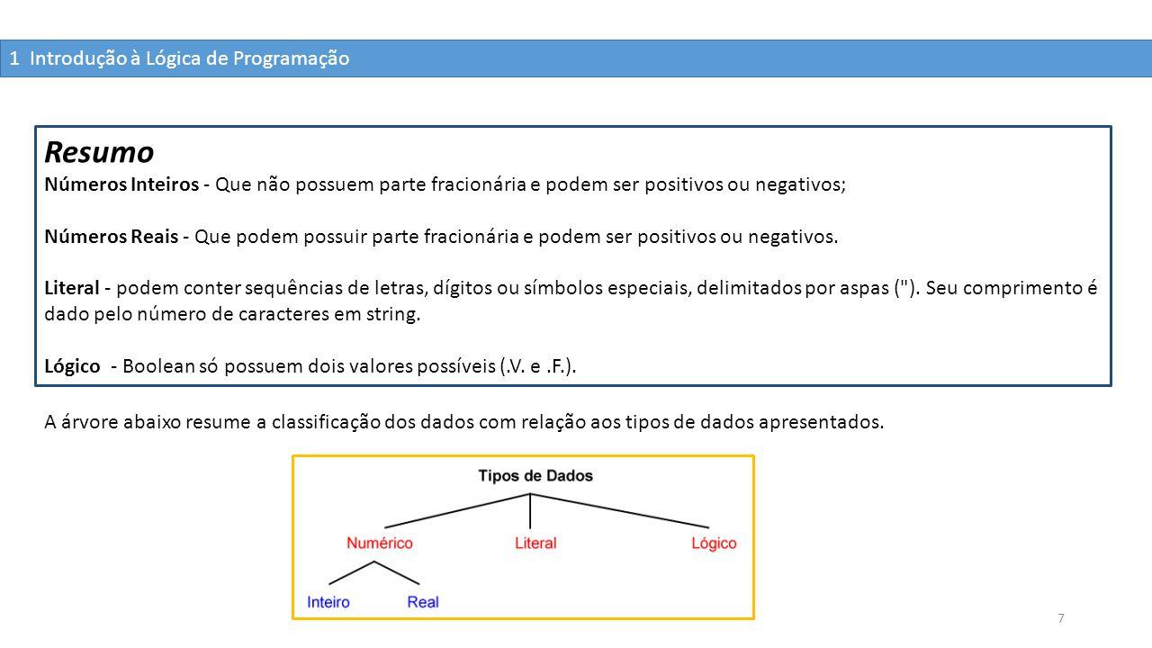 Resumo 1 Introdução à Lógica de Programação