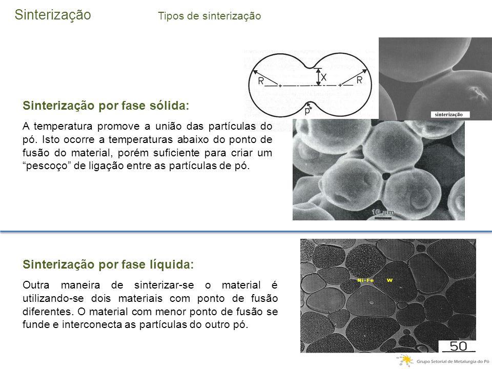 Sinterização Sinterização por fase sólida: