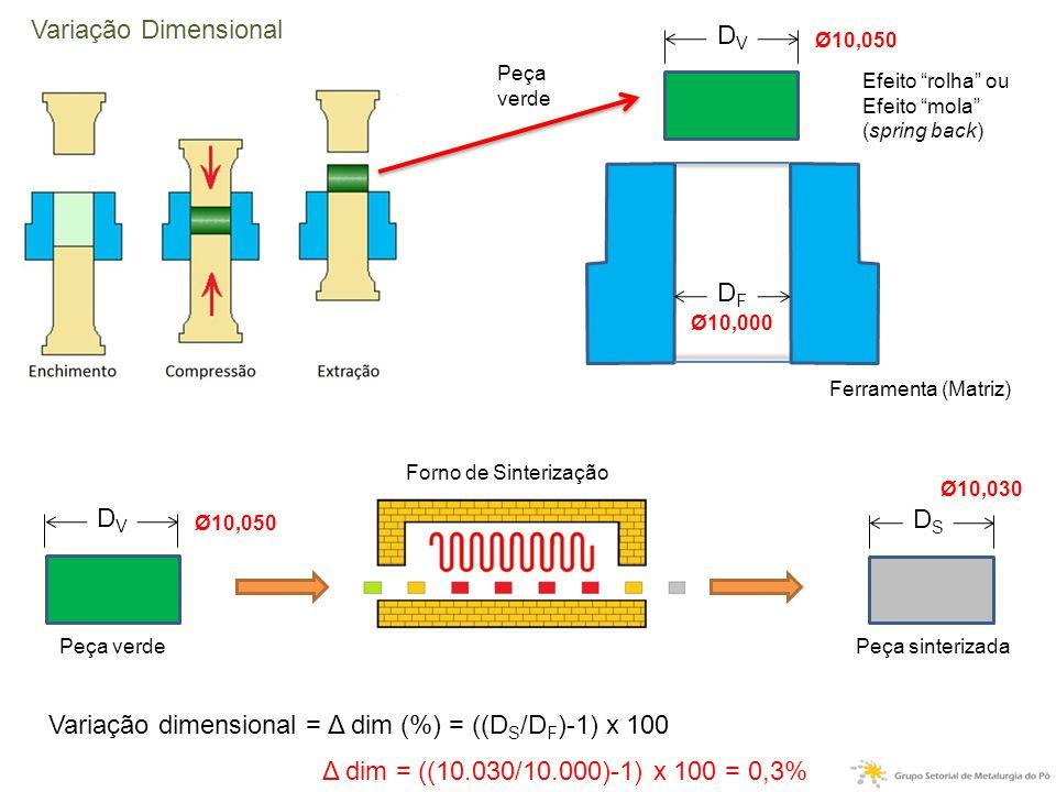 Variação dimensional = Δ dim (%) = ((DS/DF)-1) x 100
