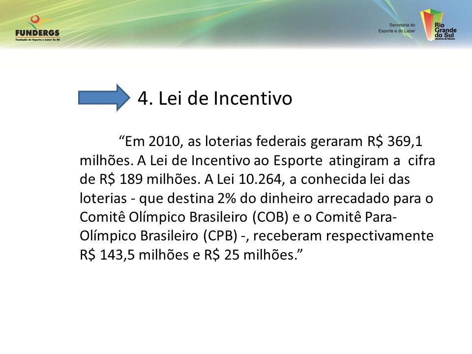 4. Lei de Incentivo