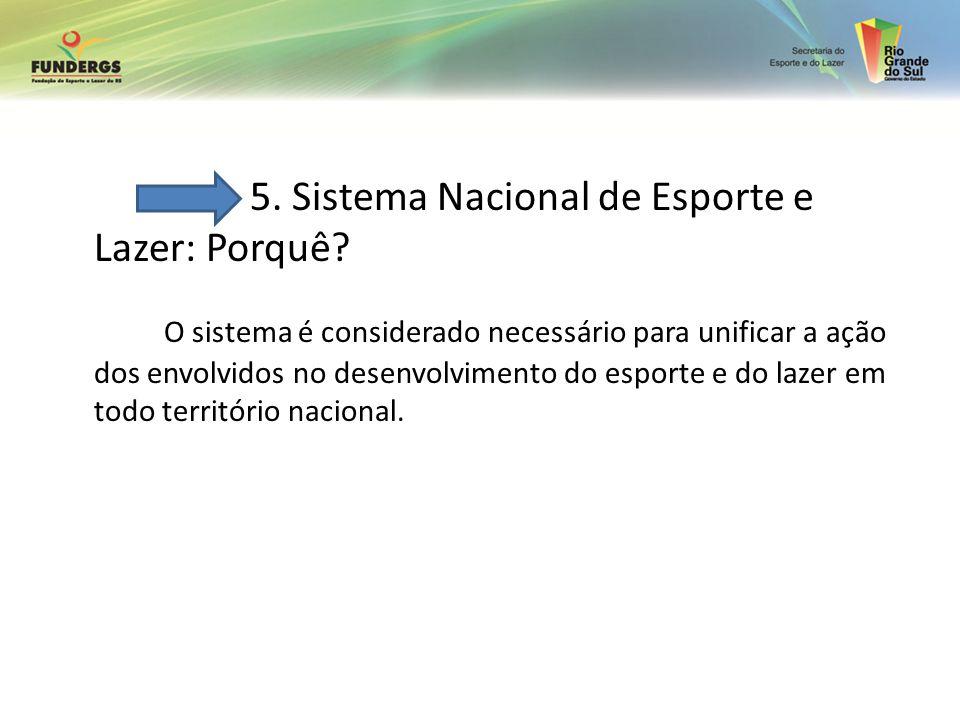 5. Sistema Nacional de Esporte e Lazer: Porquê