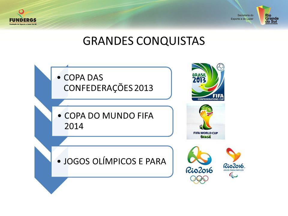 GRANDES CONQUISTAS COPA DAS CONFEDERAÇÕES 2013 COPA DO MUNDO FIFA 2014