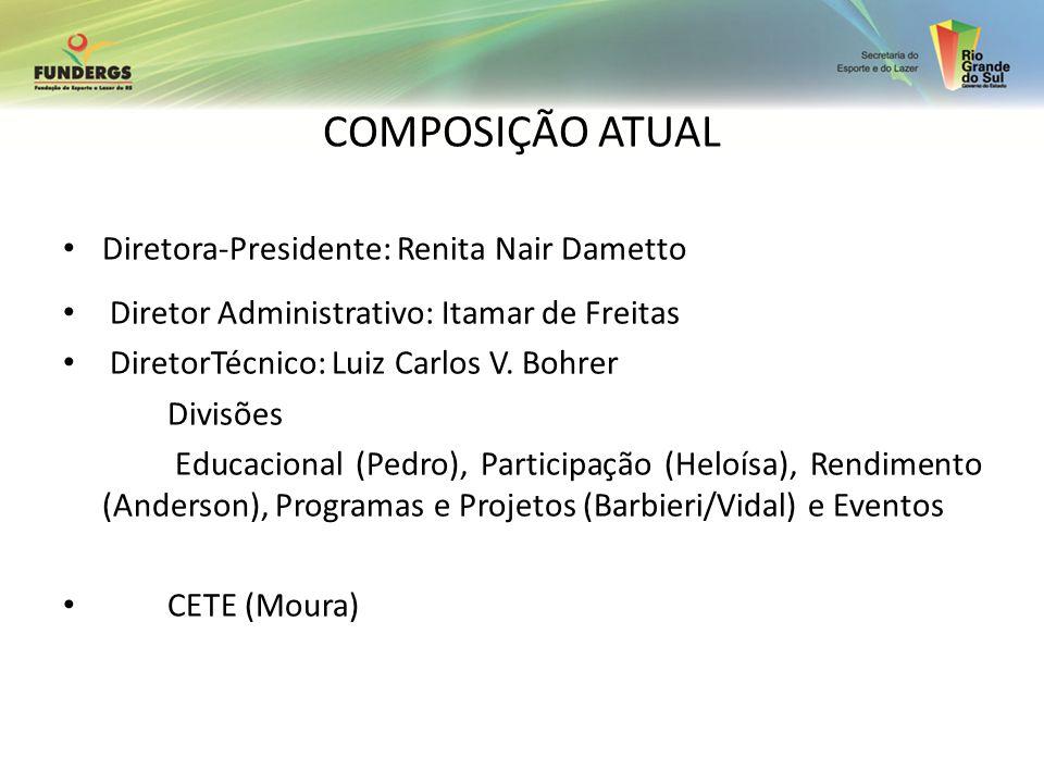 COMPOSIÇÃO ATUAL Diretora-Presidente: Renita Nair Dametto