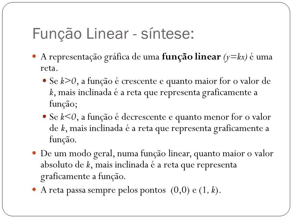Função Linear - síntese: