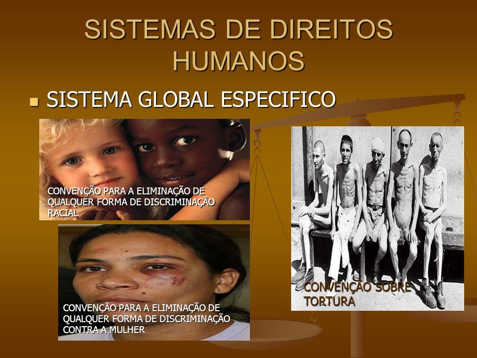 SISTEMAS DE DIREITOS HUMANOS
