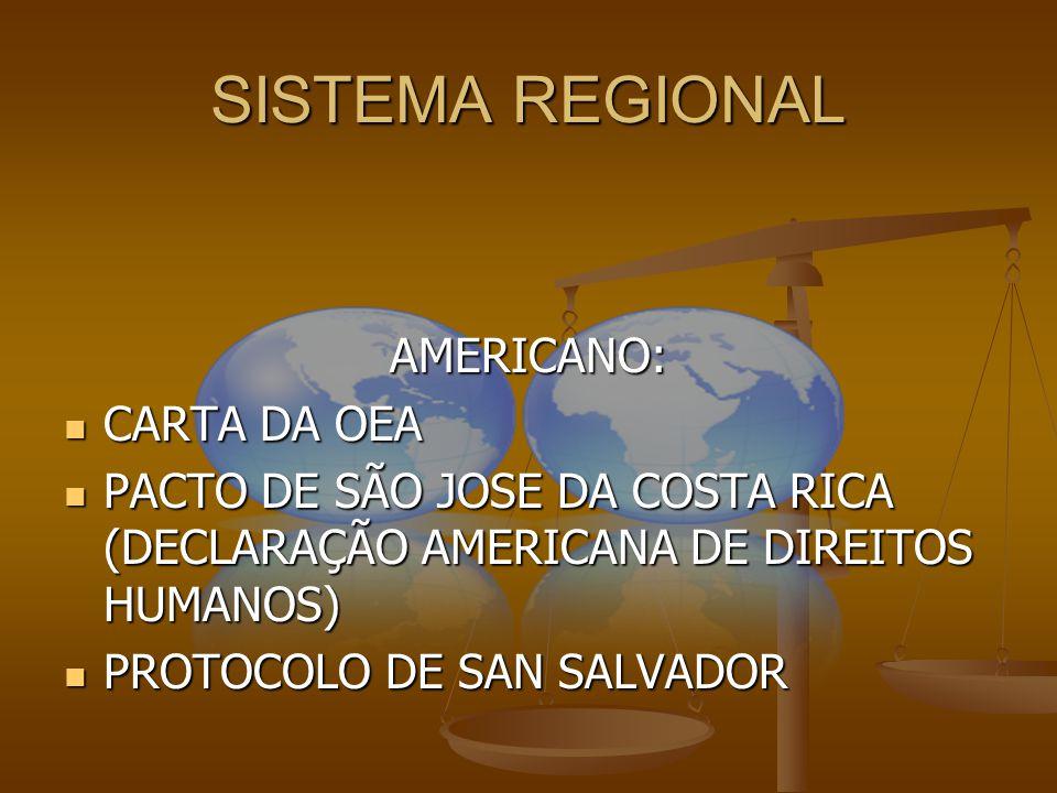 SISTEMA REGIONAL AMERICANO: CARTA DA OEA