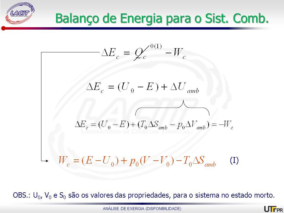 Balanço de Energia para o Sist. Comb.